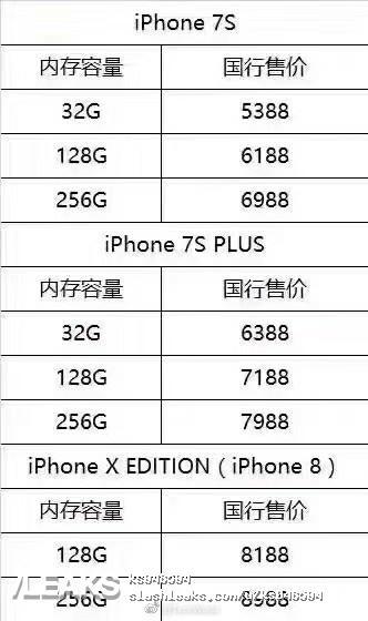 iPhone 8 Preturile Dezvaluite