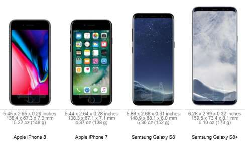 iPhone 8 comparat Galaxy Galaxy S8