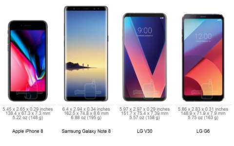 iPhone 8 comparat Galaxy Note 8 LG G6