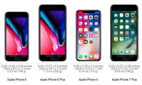 iPhone 8 comparat iPhones