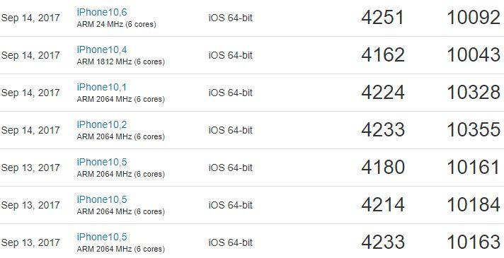 iPhone 8 iPhone X benchmark