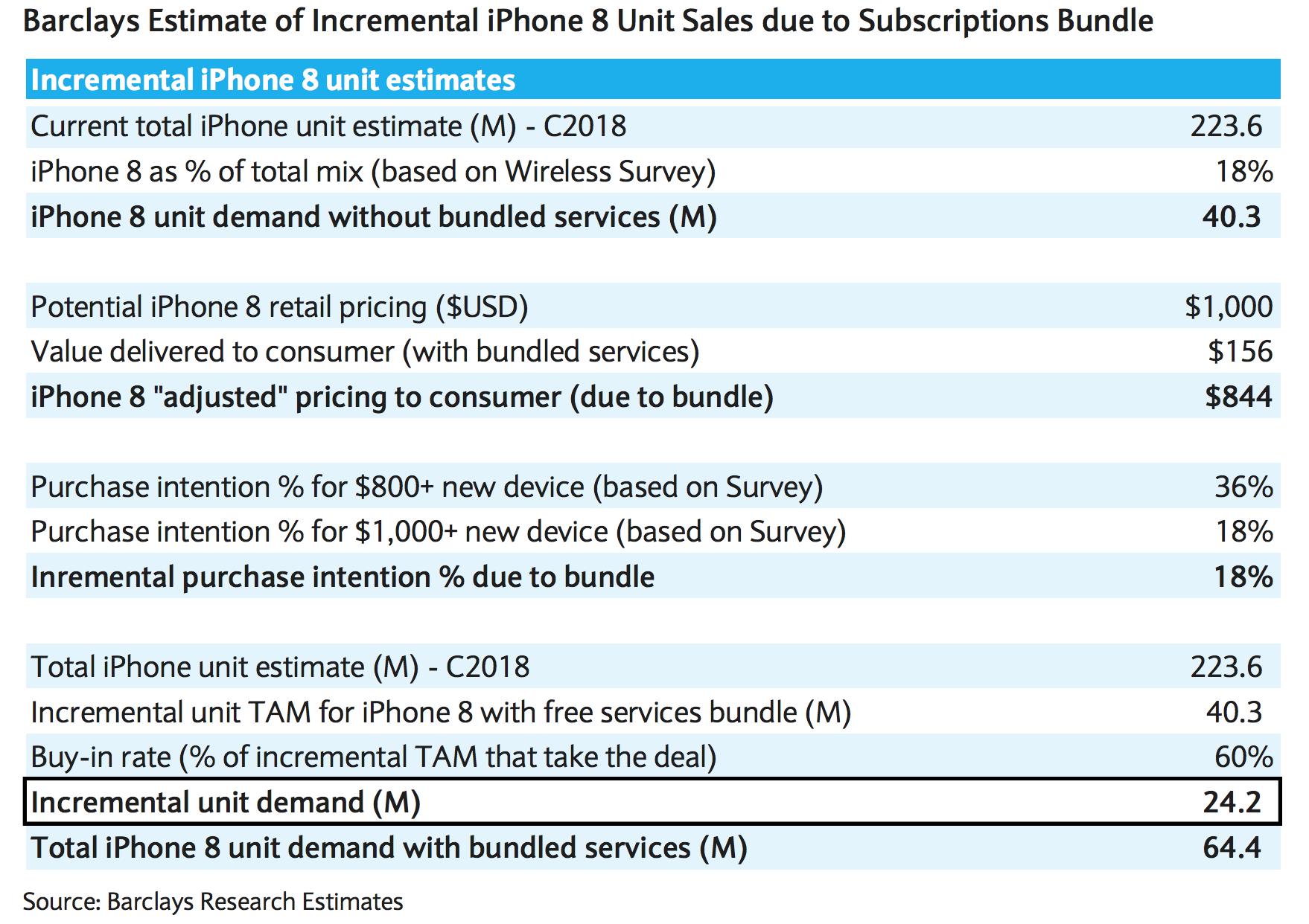 iPhone X Cadoul Apple Cumparare