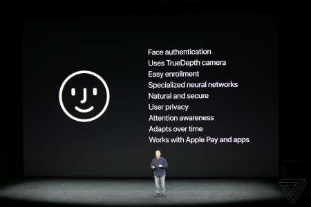 iPhone X Face ID functii