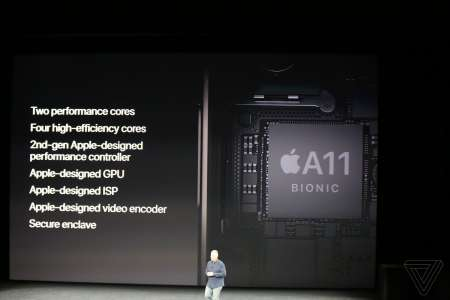 iPhone X chip A11 Bionic
