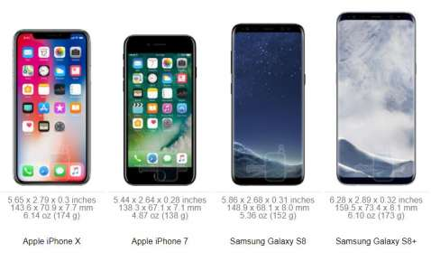 iPhone X comparat Galaxy S8.