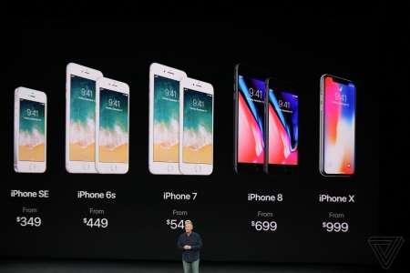 iPhone X linie produse