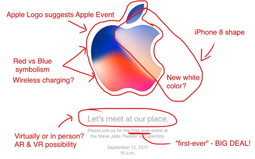 iphone 8 explicatie invitatie prezentare