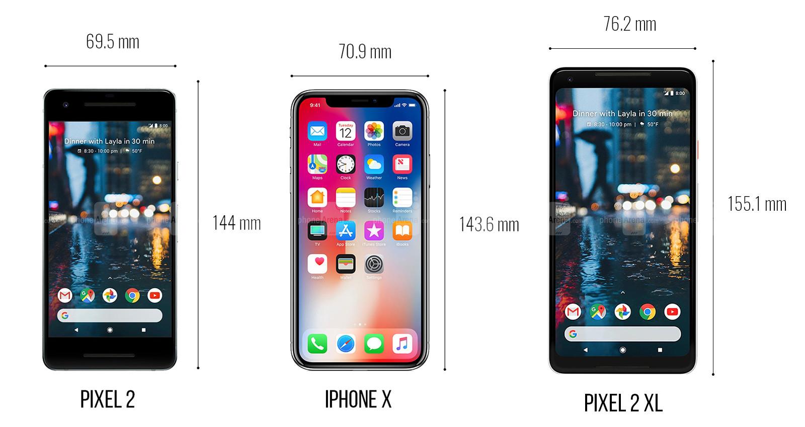 Google Pixel 2 Marimea iPhone 8 iPhone X 1