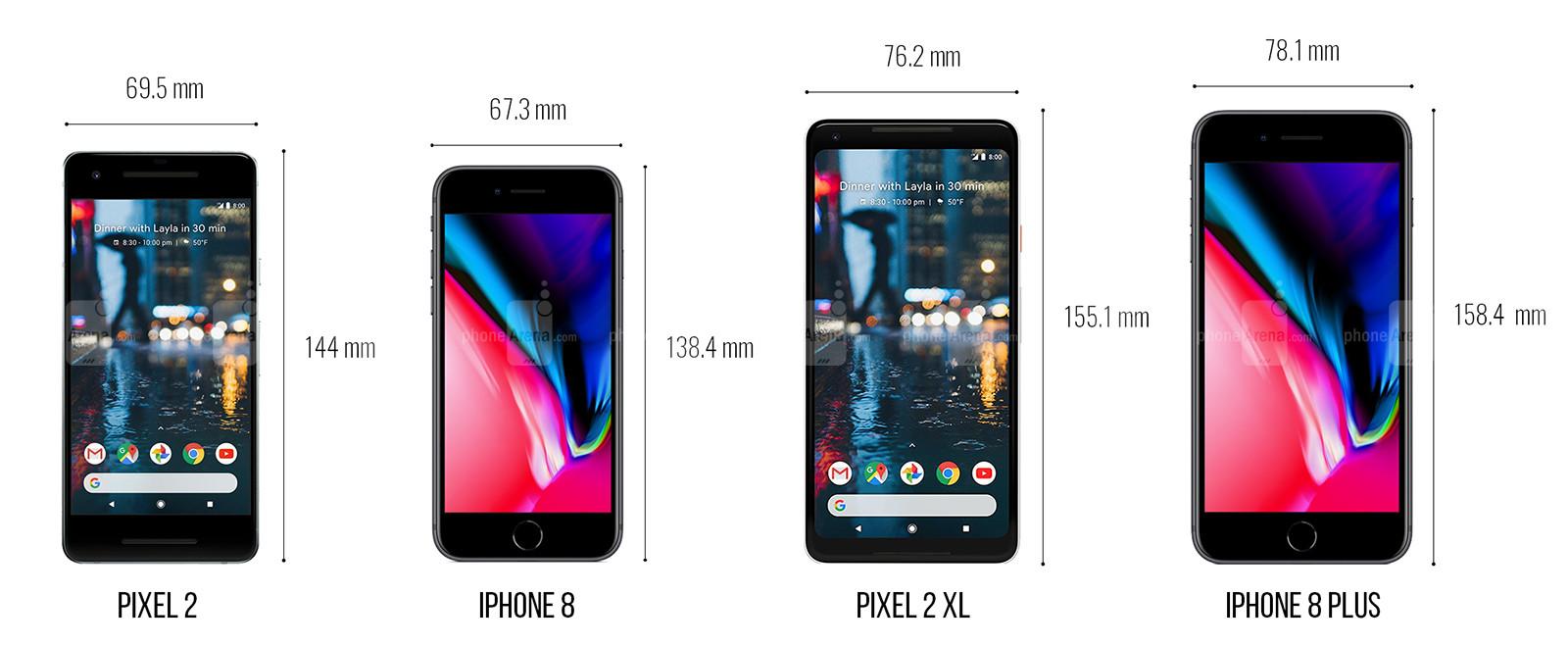 Google Pixel 2 Marimea iPhone 8 iPhone X