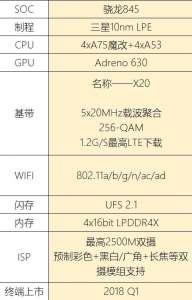 Samsung Galaxy S9 Procesor