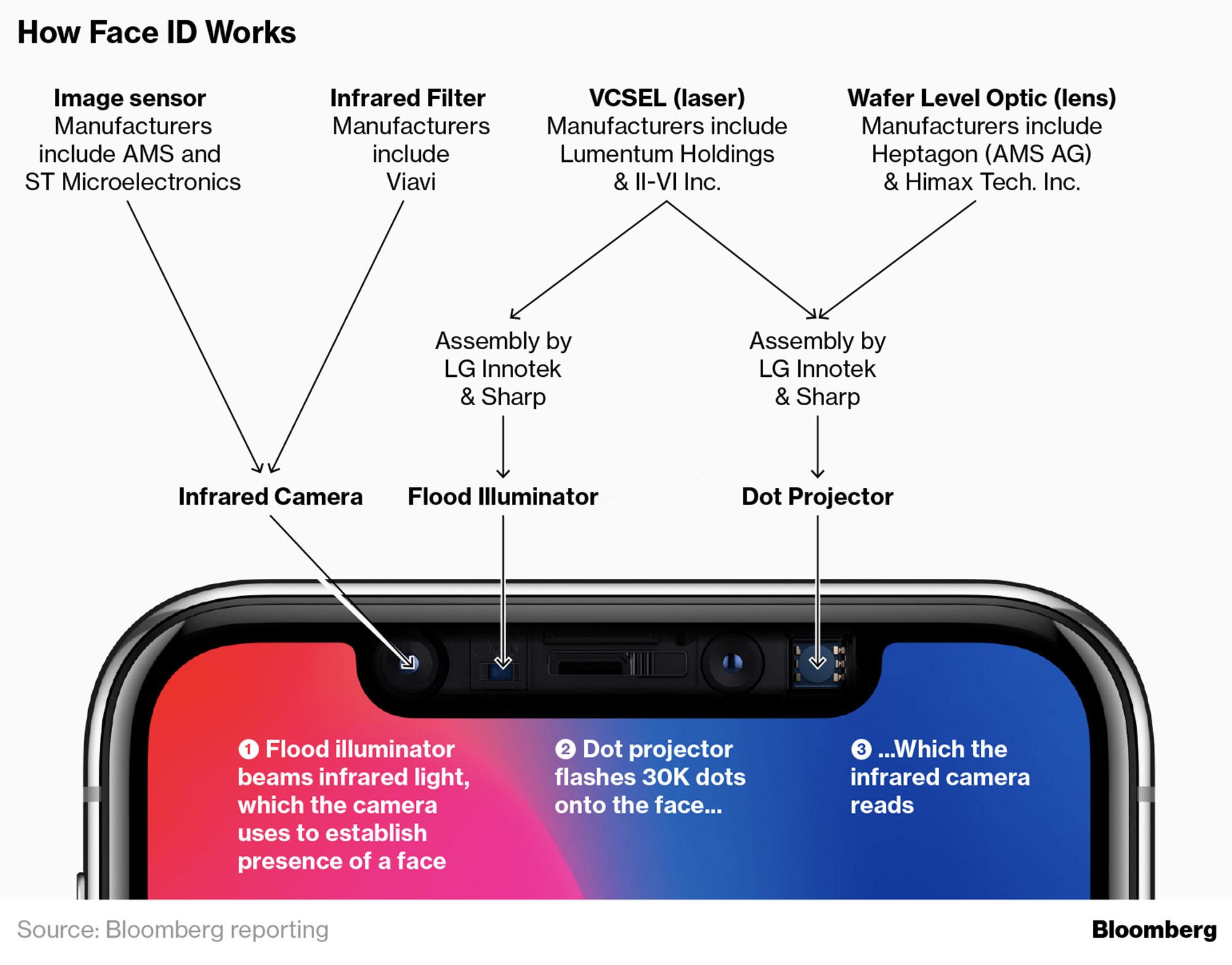 iPhone X Masura Ultima Ora 1
