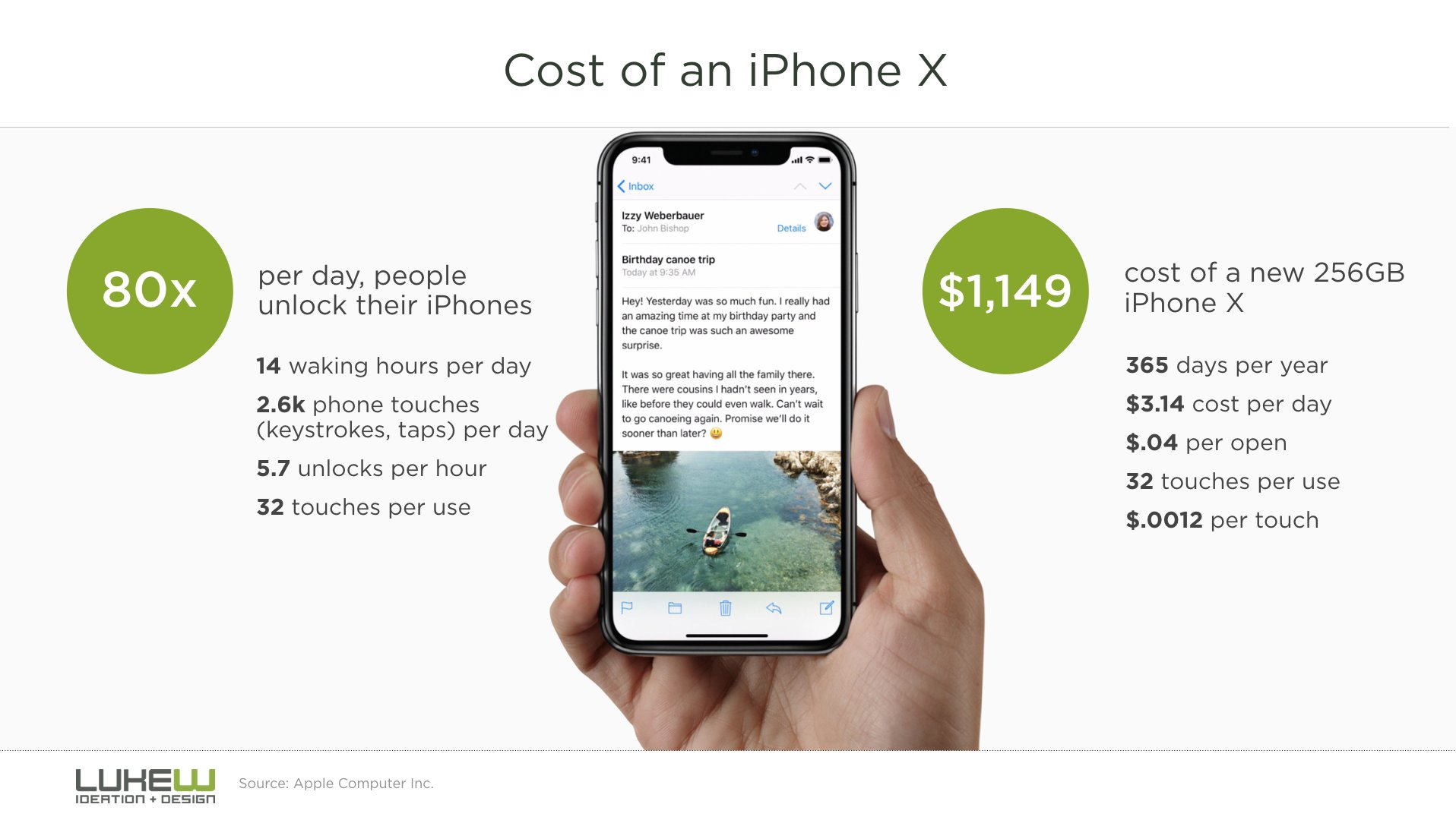 iPhone x cost 1