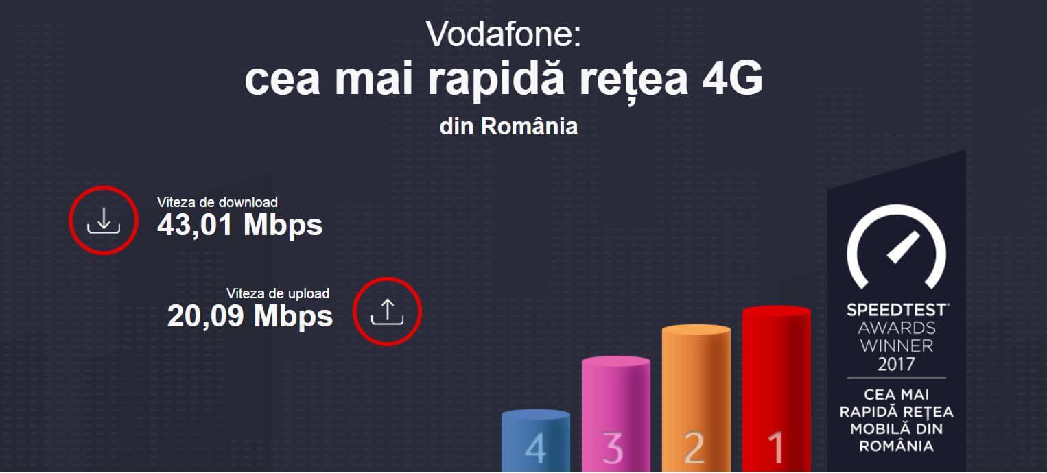 vodafone internet mobil
