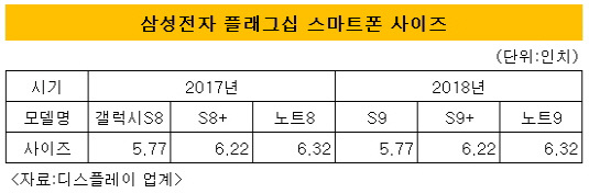 Samsung Galaxy S9 specificatii ecran 1