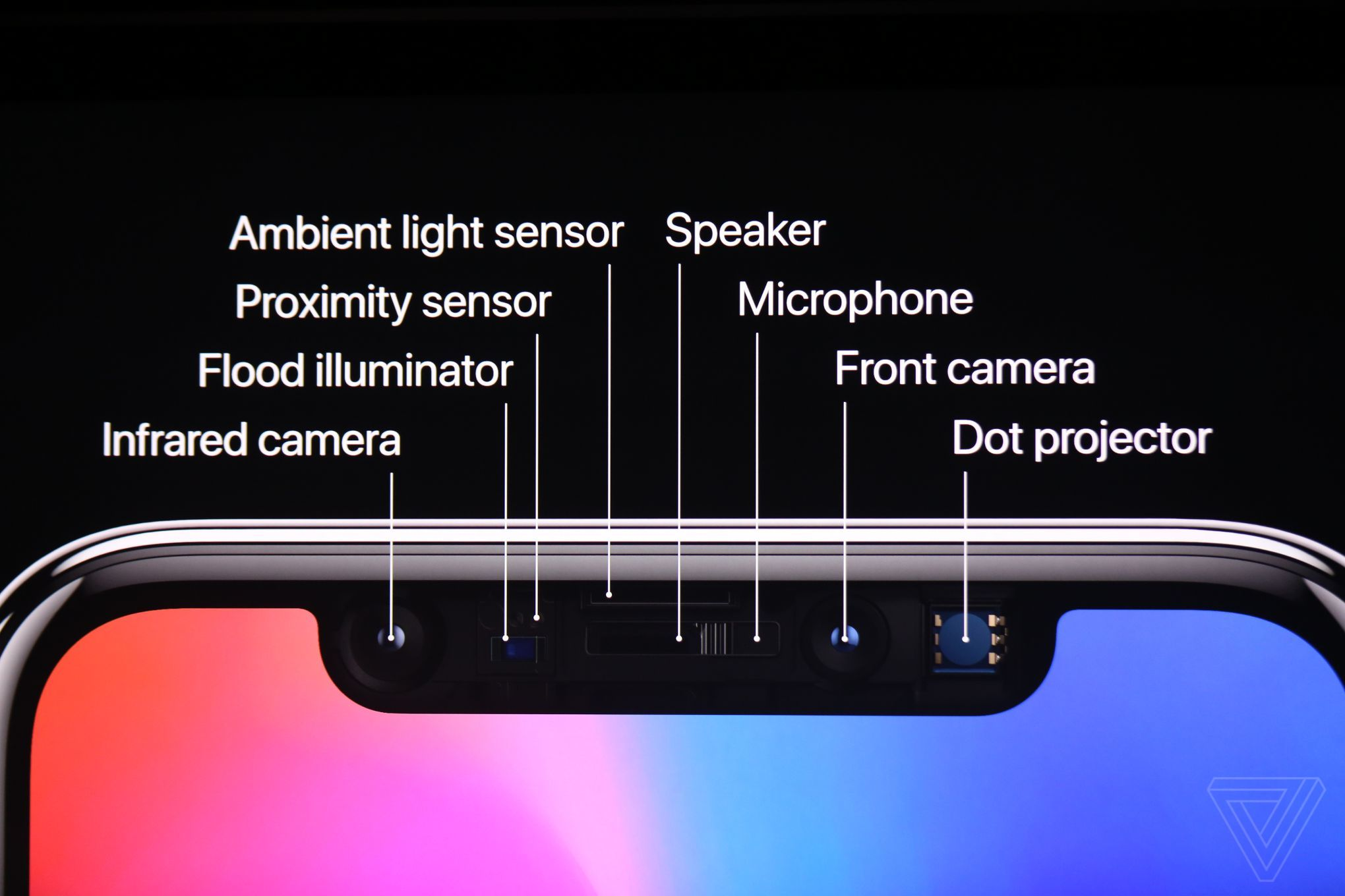 iPhone X review camera TrueDepth Face ID