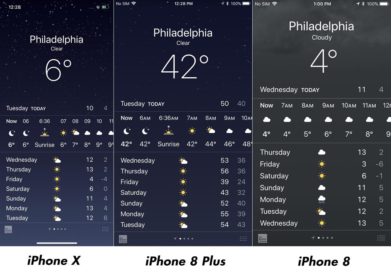 iPhone X vs iPhone 8 Plus Impact Rezolutie Afisare Imagini 8