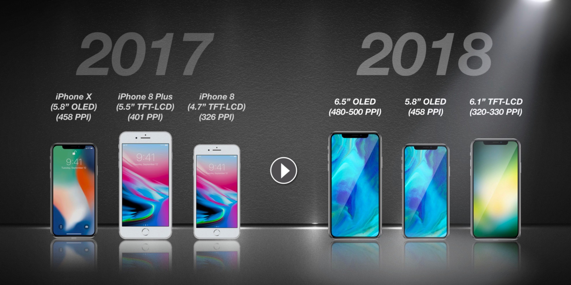 iphone 2017 modele ecrane