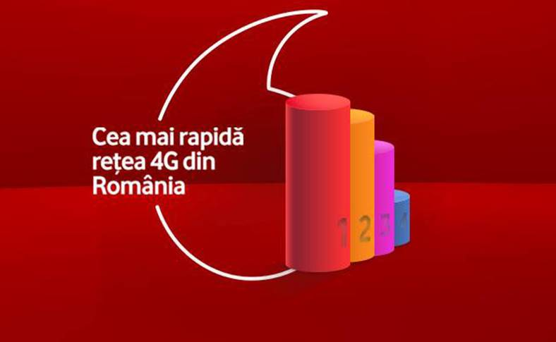 vodafone internet gratuit supernet 4.5g retea