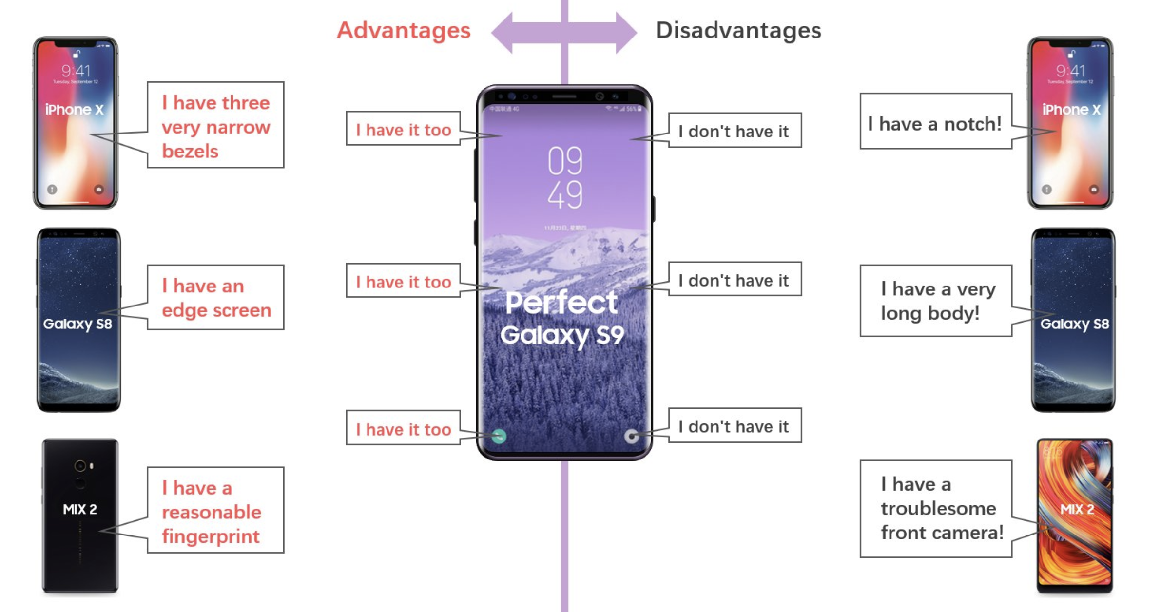 Samsung Galaxy S9 avantaje dezavantaje