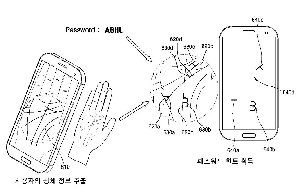 Samsung securitate biometrica palma 1