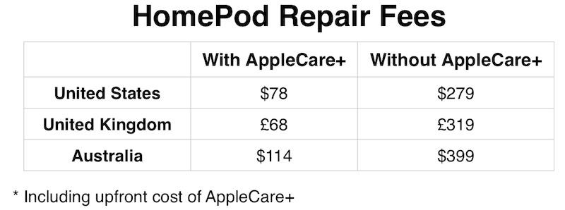 HomePod cost reparatie