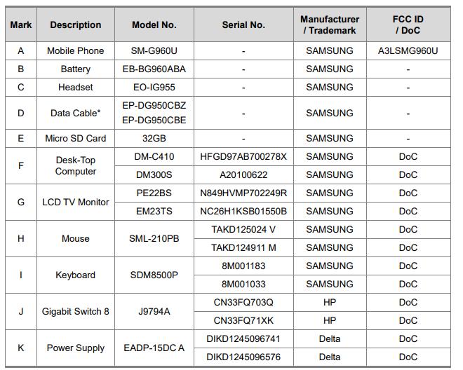 Samsung Galaxy S9 imagine componente