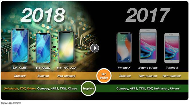 iPhone 9 2018 iPhone