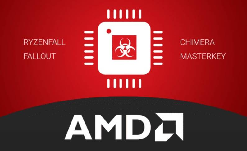 AMD Vulnerabilitati Spectre Meltdown