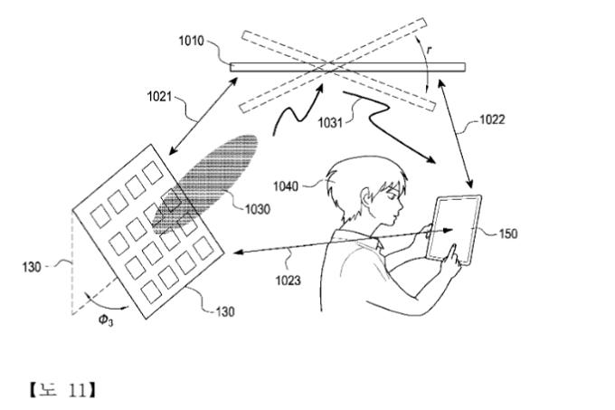 Samsung Apple Dezvoltarea Tehnologii Majore