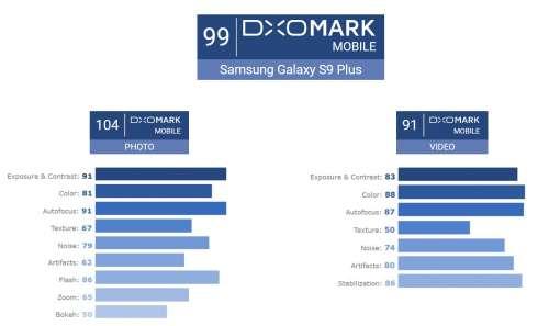 Samsung Galaxy S9 Plus buna camera 9
