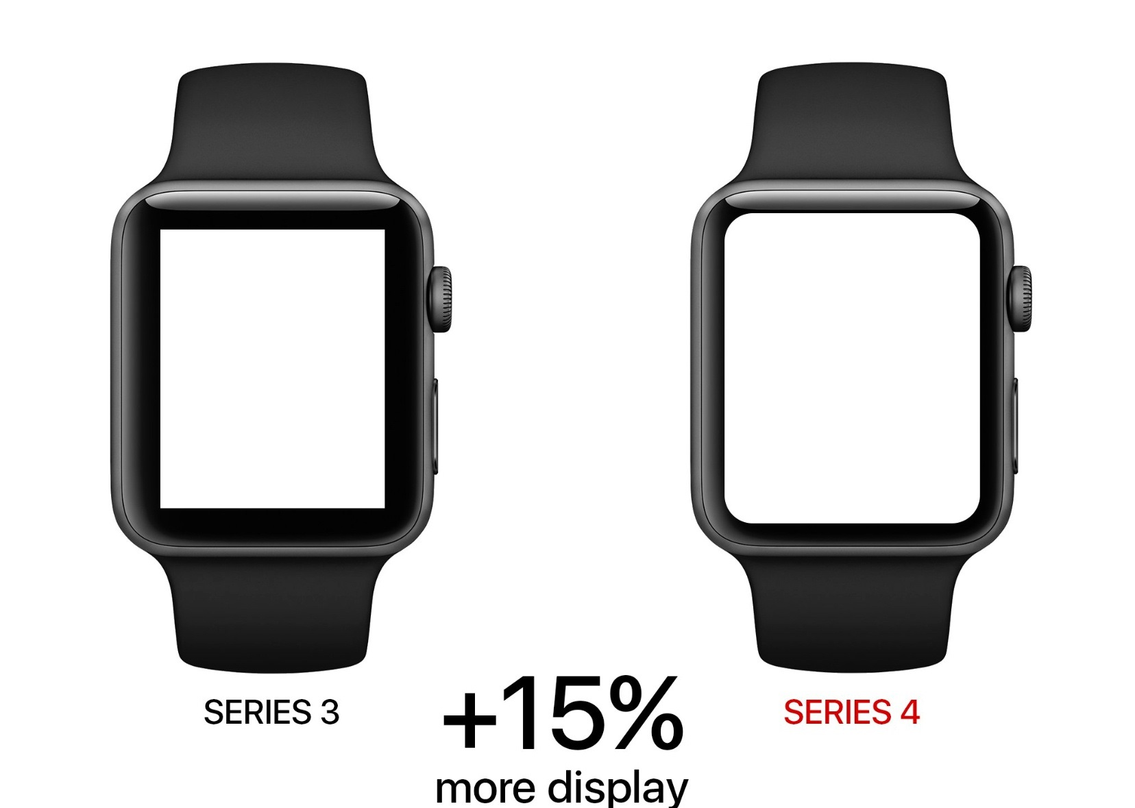 apple watch 4 ecran