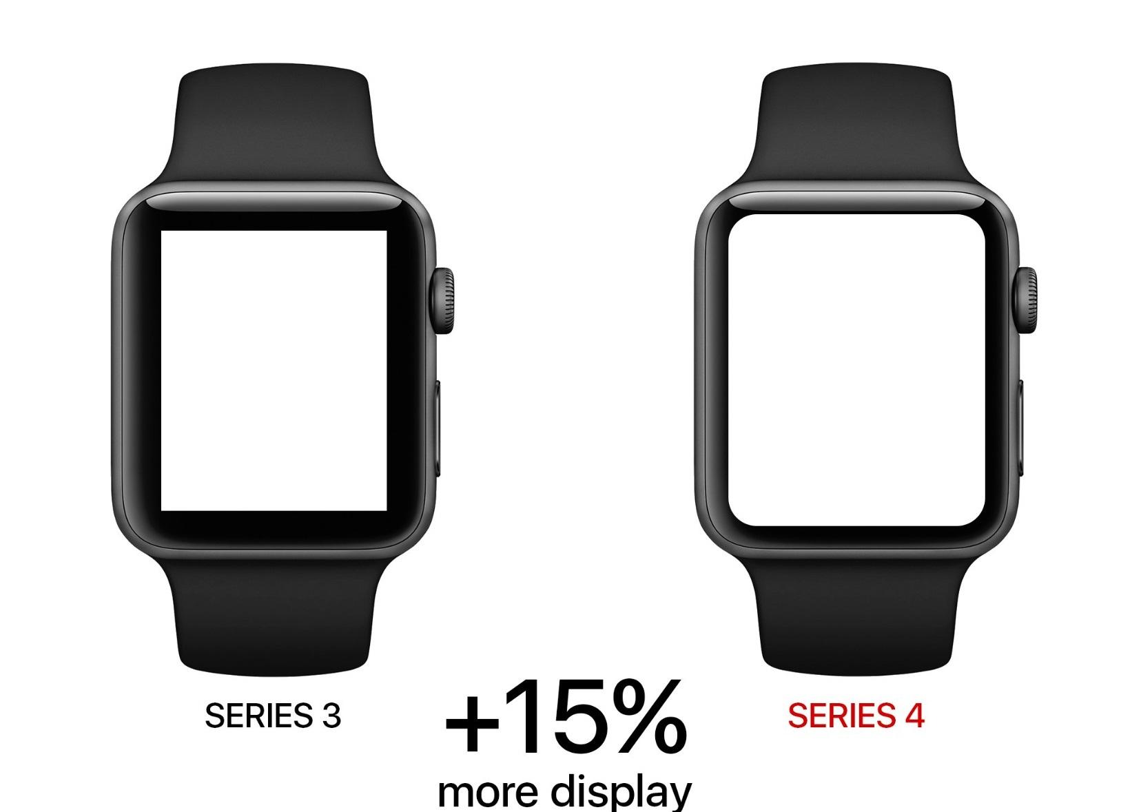 apple watch 4 ecran