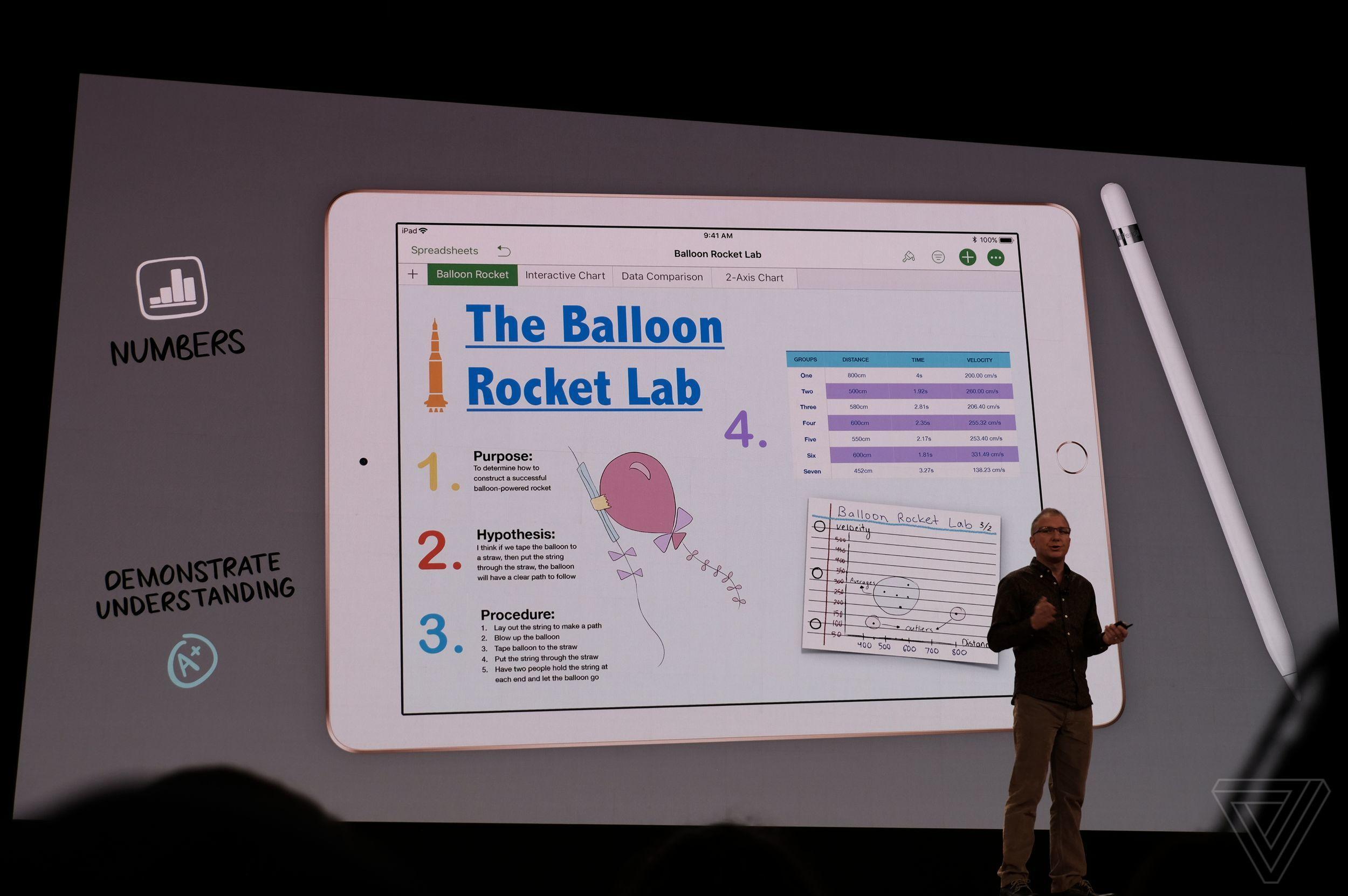 iPad 2018 aplicatii