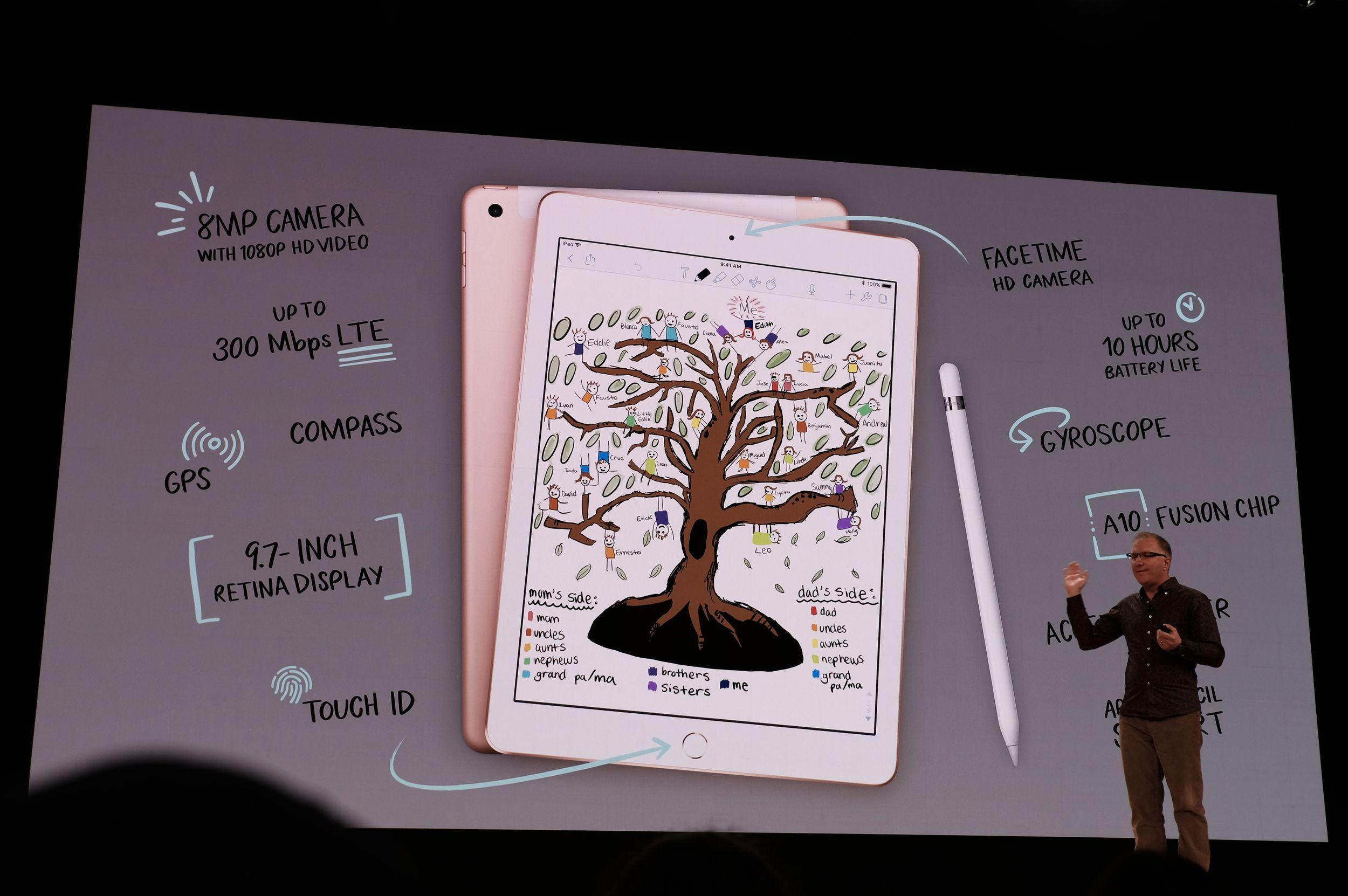 iPad 2018 specificatii