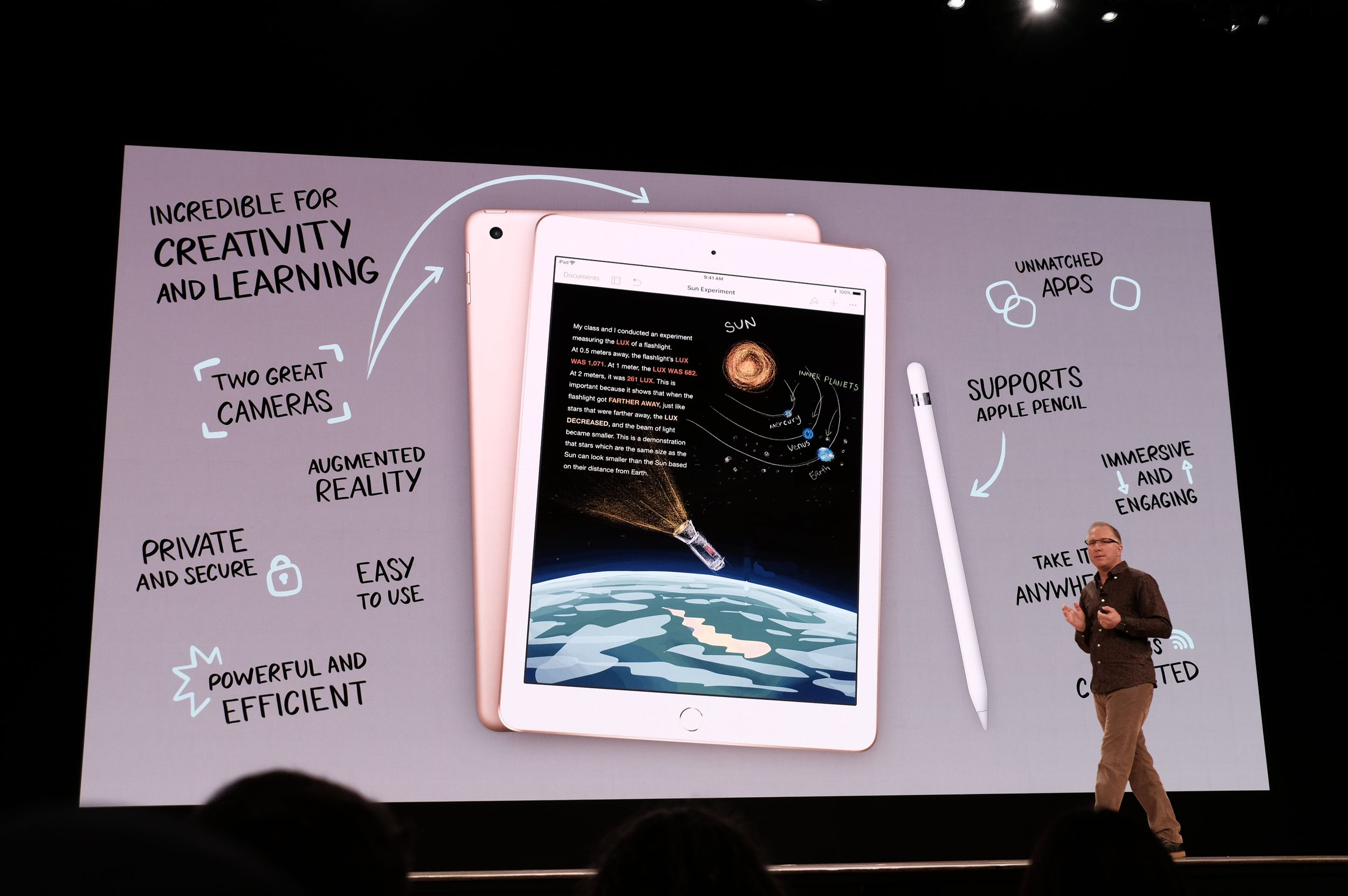 iPad noutati 2018