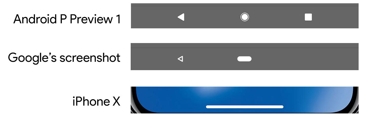 Google functii Android P iPhone X 2