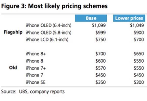iPhone 11 pret apple
