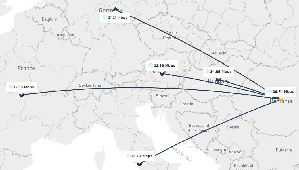 internet roaming viteze romania ue