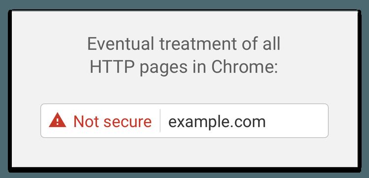 Google Chrome Schimbarea CONTROVERSATA 2