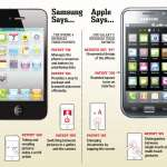 apple samsung cereri proces