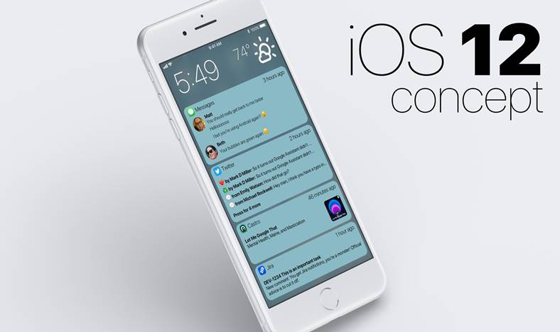 iOS 12 Concept Notificari Aplicatii