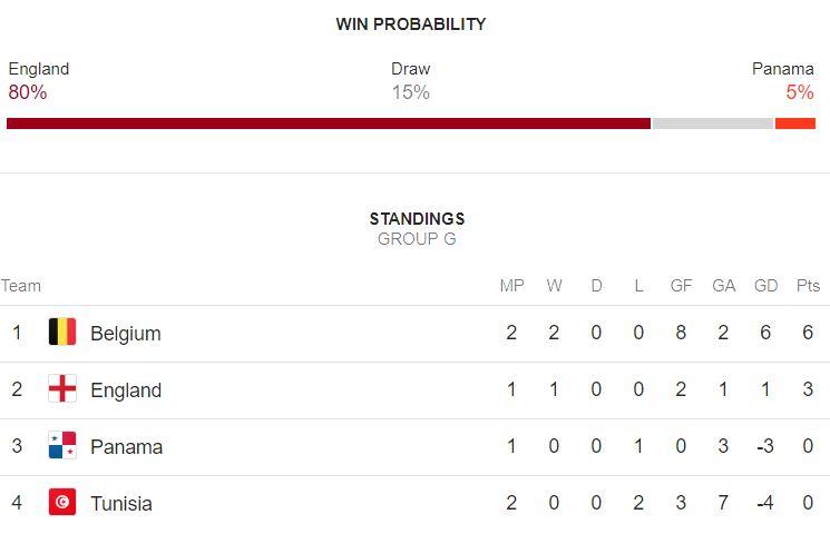 Anglia - Panama TVR 1 LIVE Campionatul Mondial 1