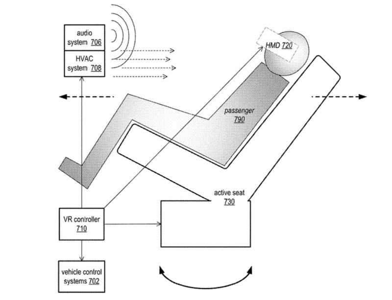 Apple Sistem Realitate Virtuala Masini 1