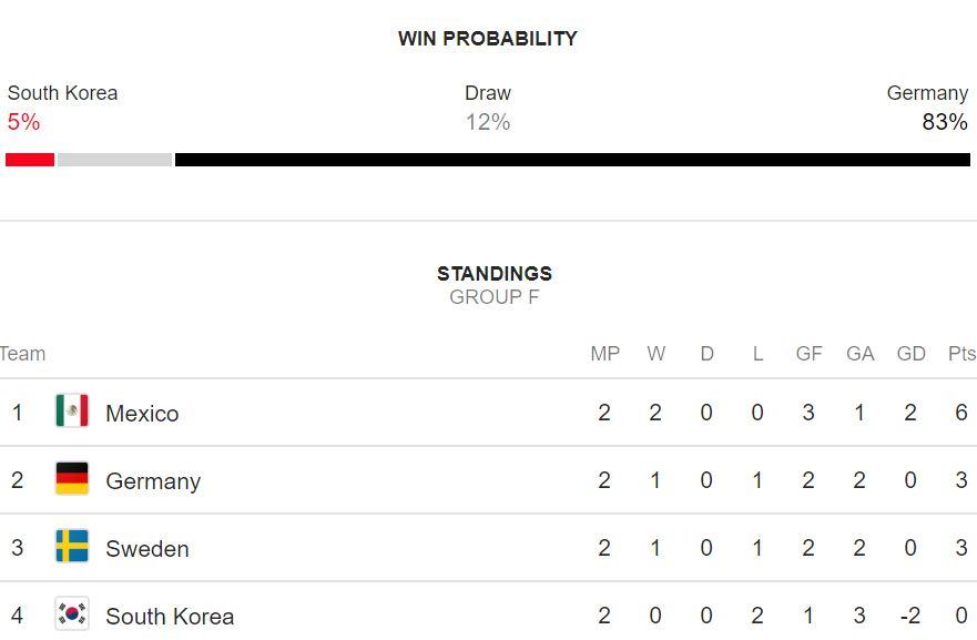 Coreea de Sud - Germania Campionatul Mondial LIVE TVR 1 1