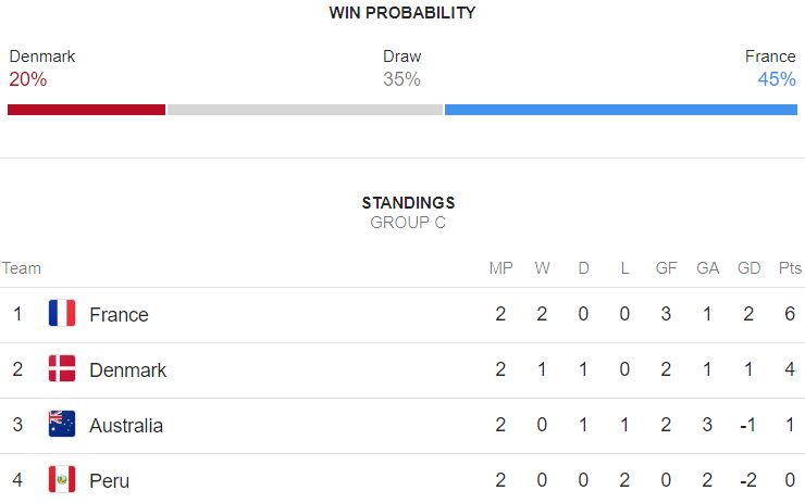 Danemarca - Franta LIVE TVR 1, TVR 2 Campionatul Mondial 1