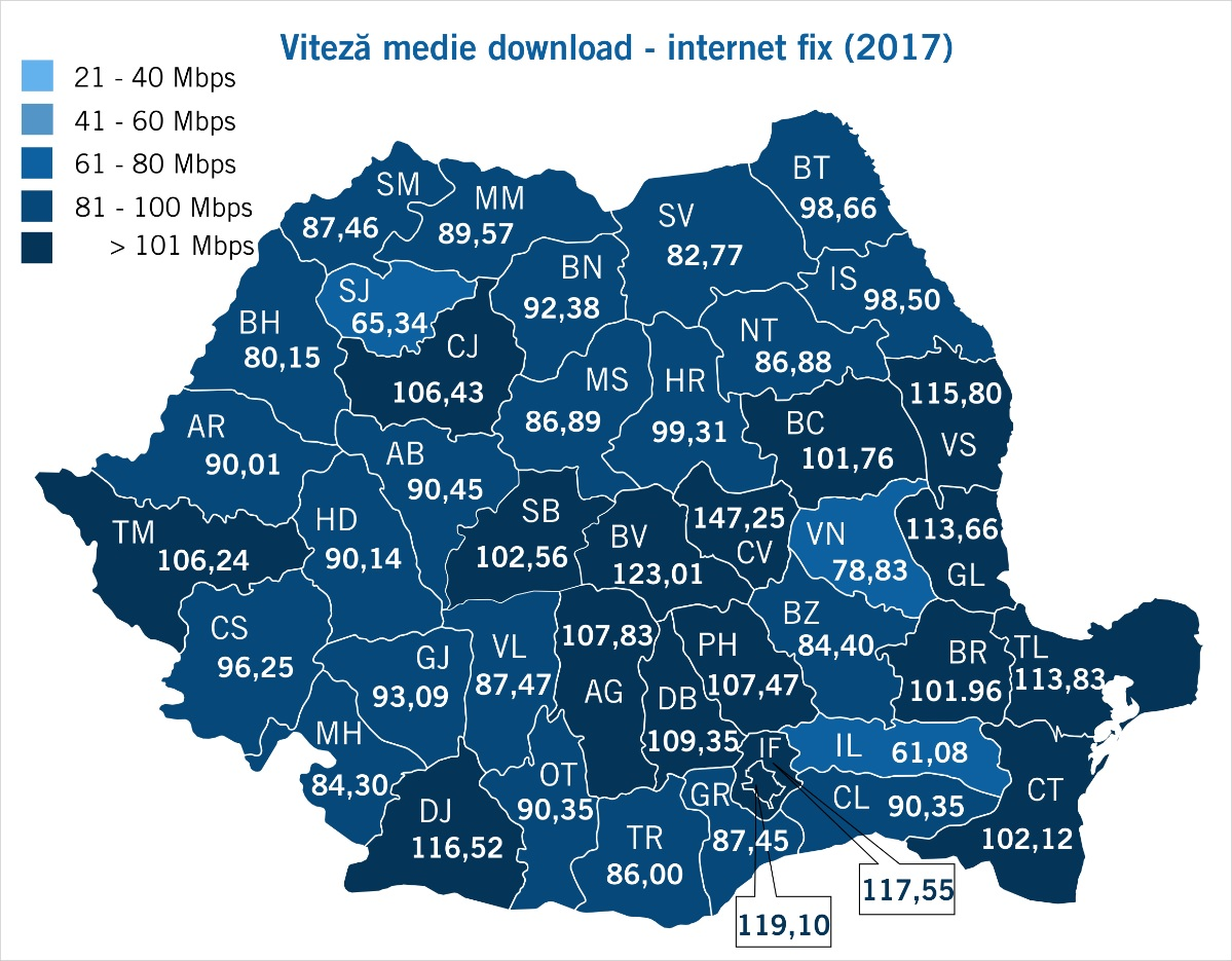 Digi NU RAPID Internet Fix Romania 2