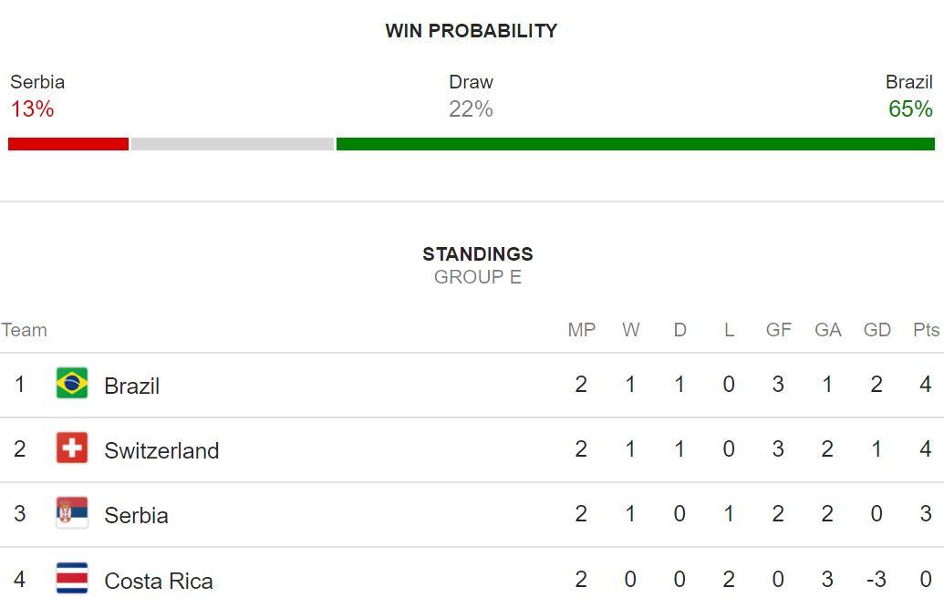 Serbia - Brazilia Campionatul Mondial TVR 1 LIVE 1