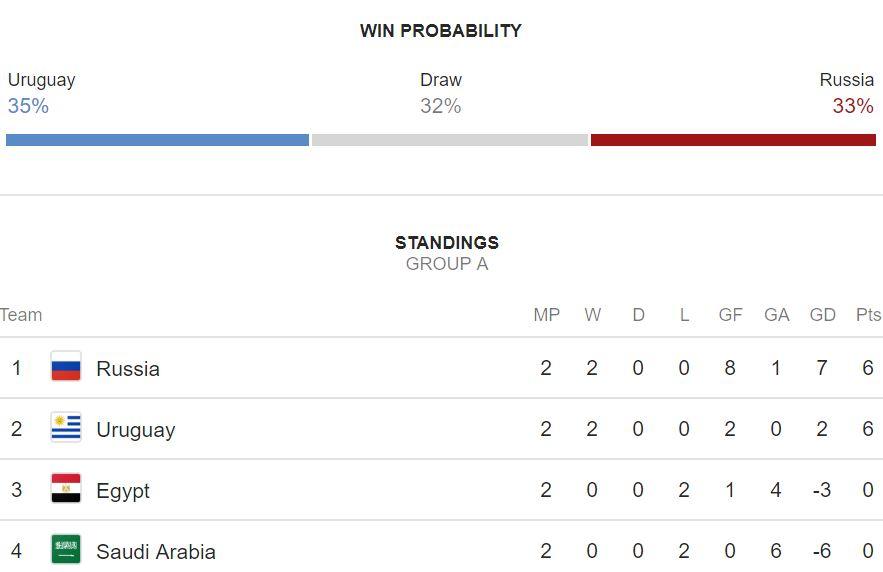 Uruguay - Rusia TVR 1 LIVE Campionatul Mondial 1