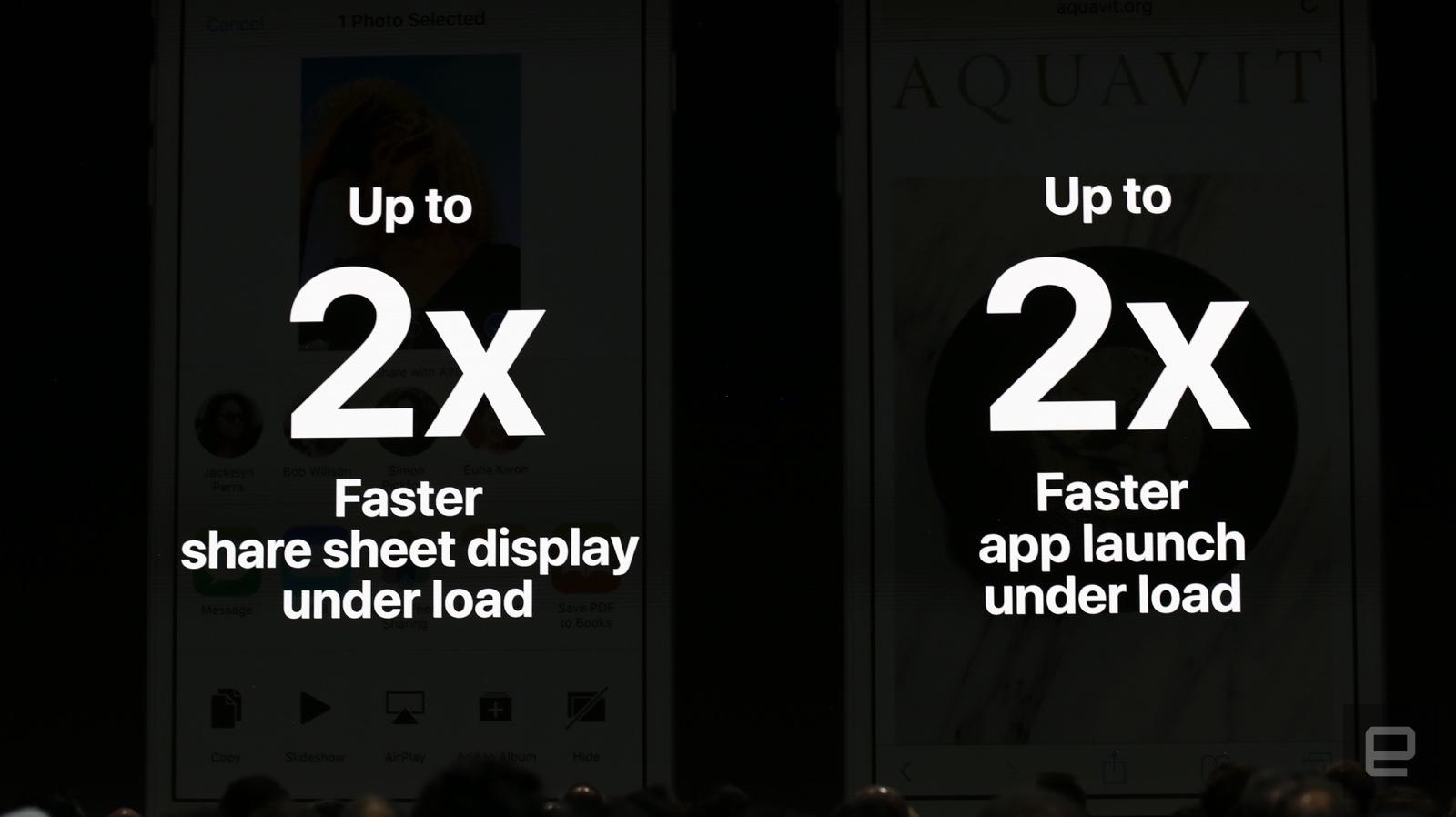 iOS 12 performante aplicatii