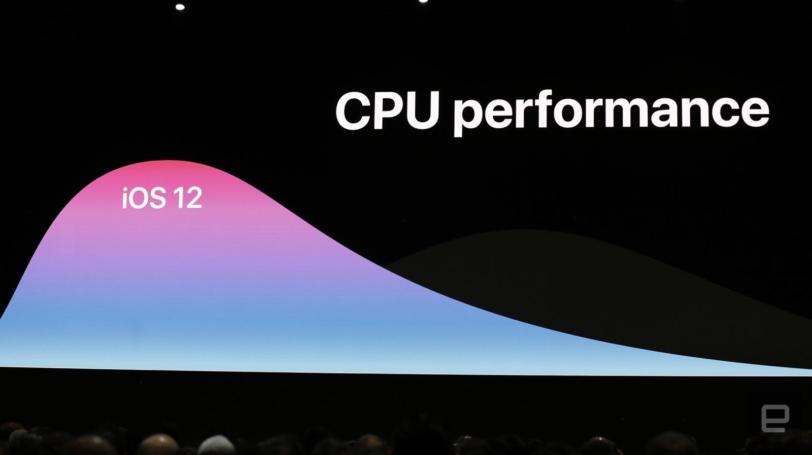 iOS 12 performante procesor